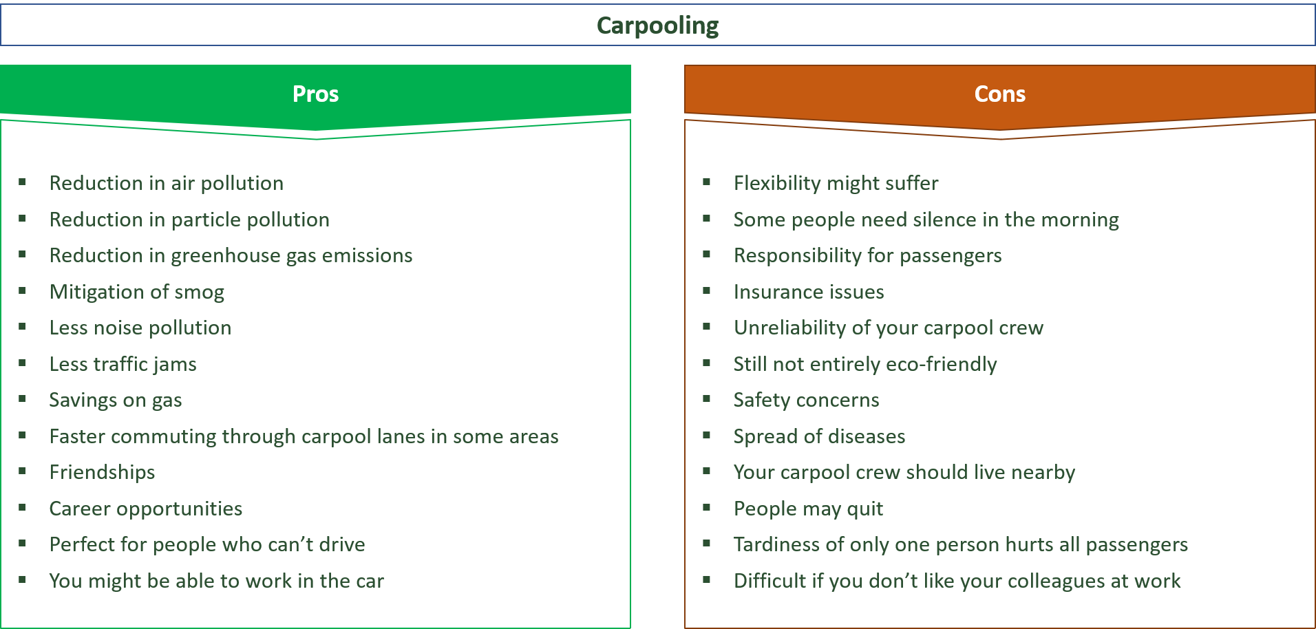 the advantages and downsides of carpooling
