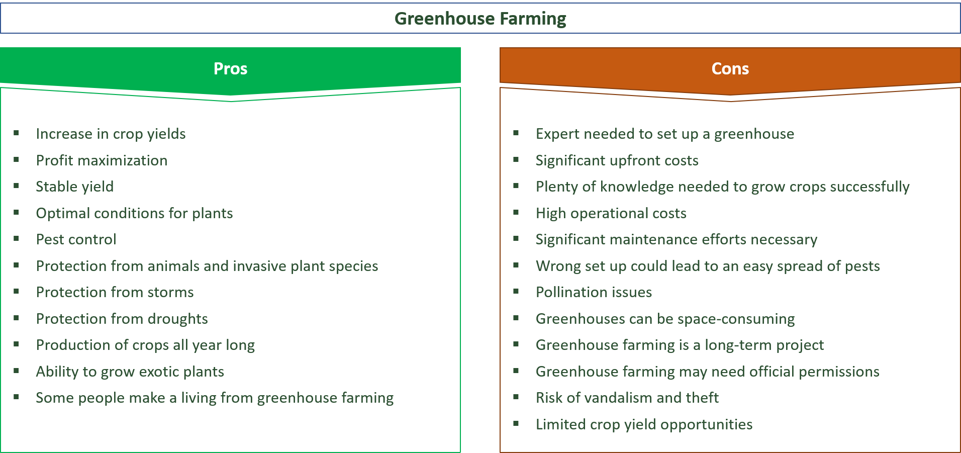 advantages and disadvantages of greenhouses