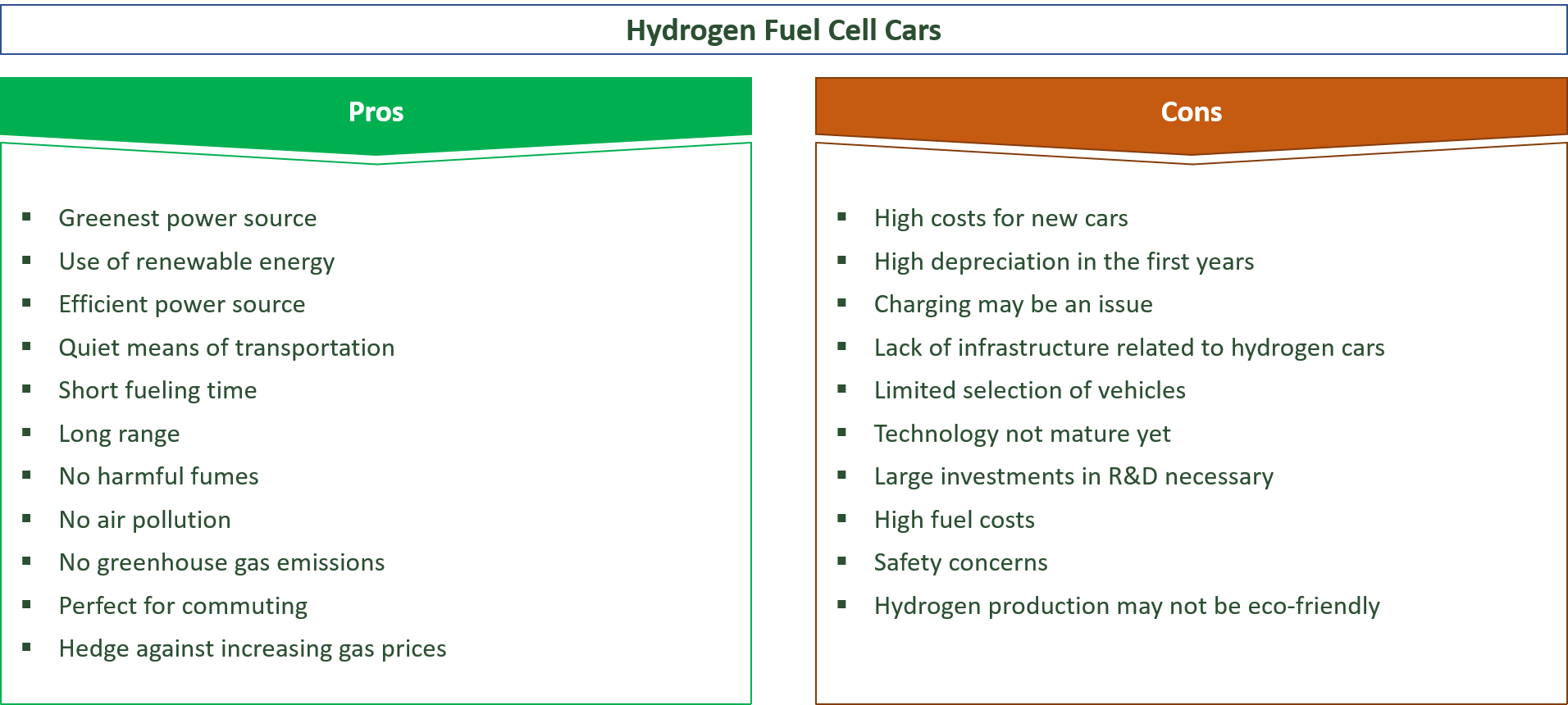 the advantages and downsides of hydrogen fuel cell cars