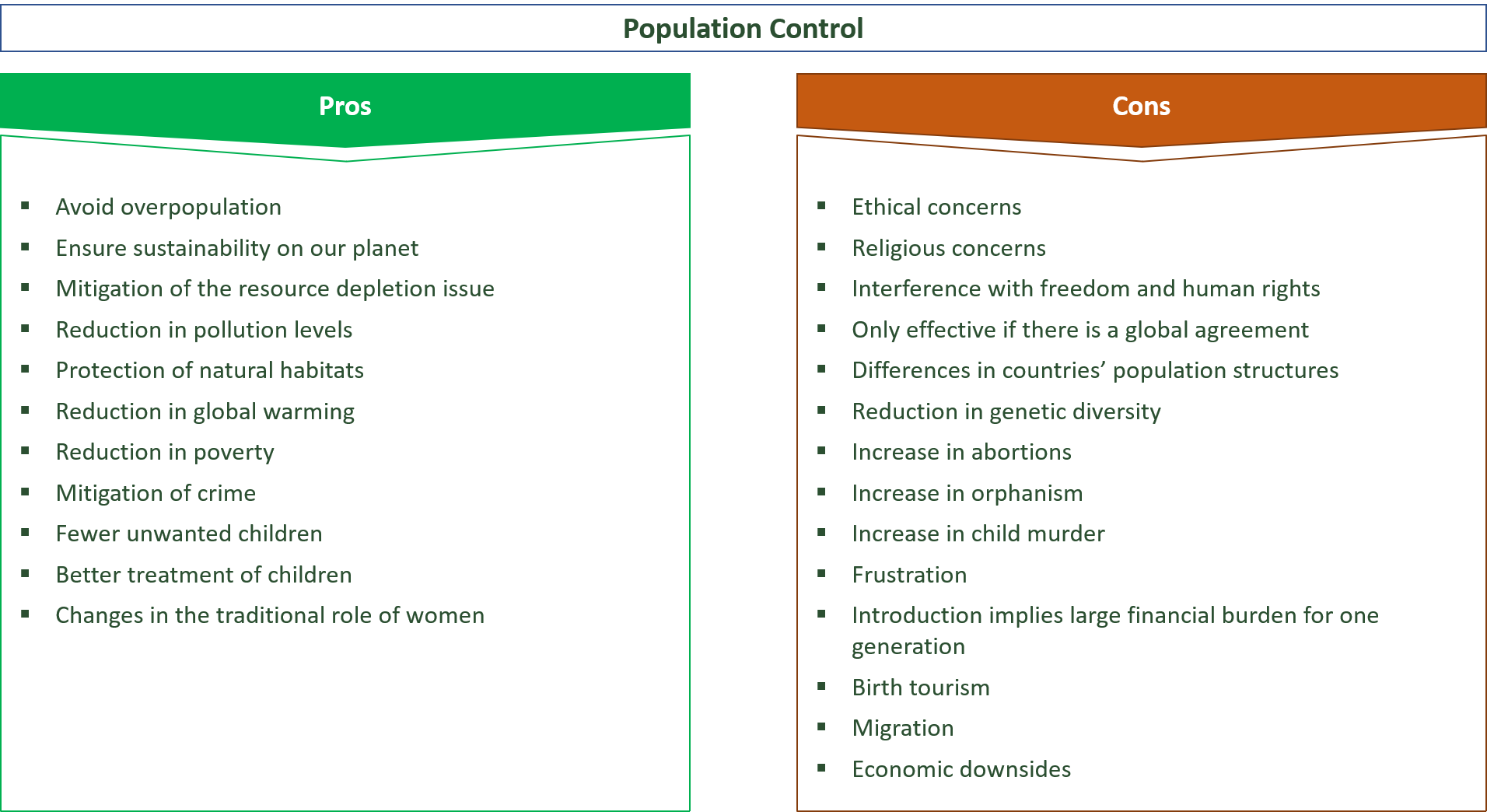the pros and cons of population control