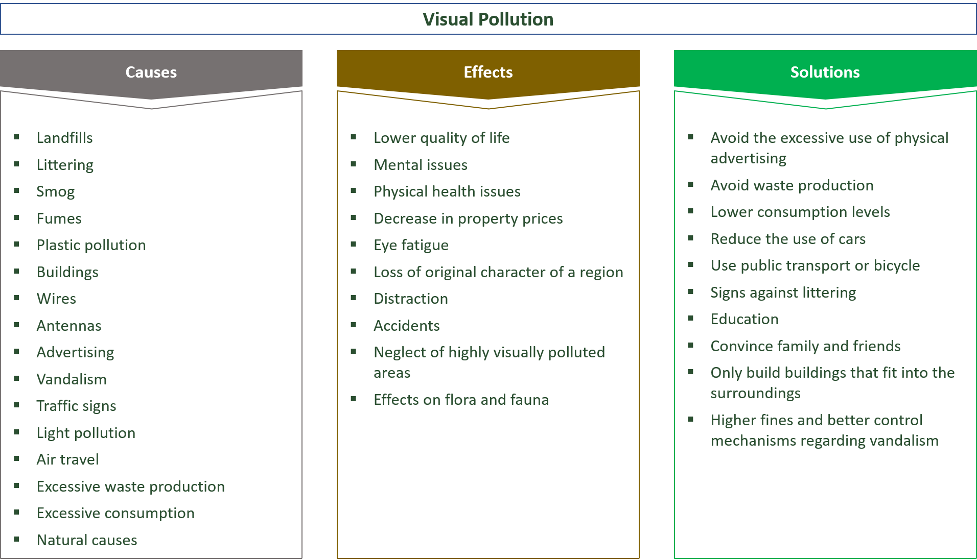 causes, effects and solutions for visual pollution and environmental stress