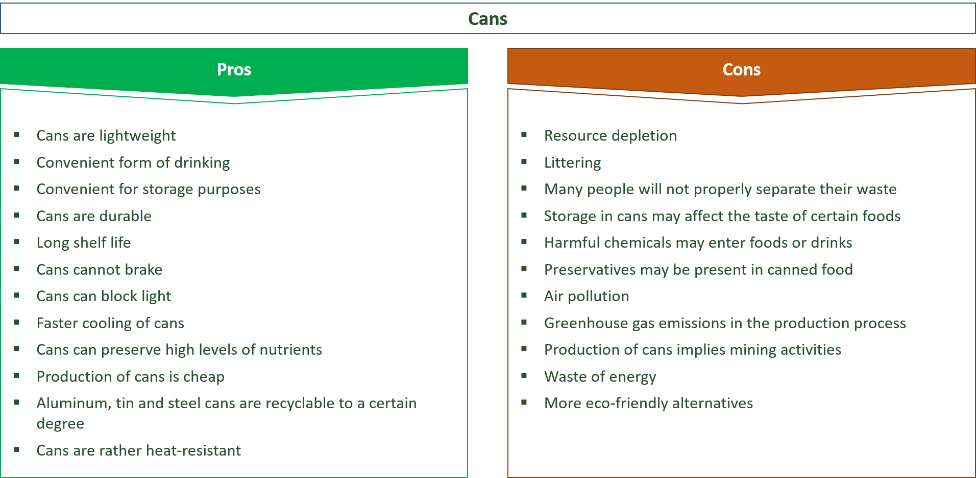 advantages and disadvantages of cans and canned food