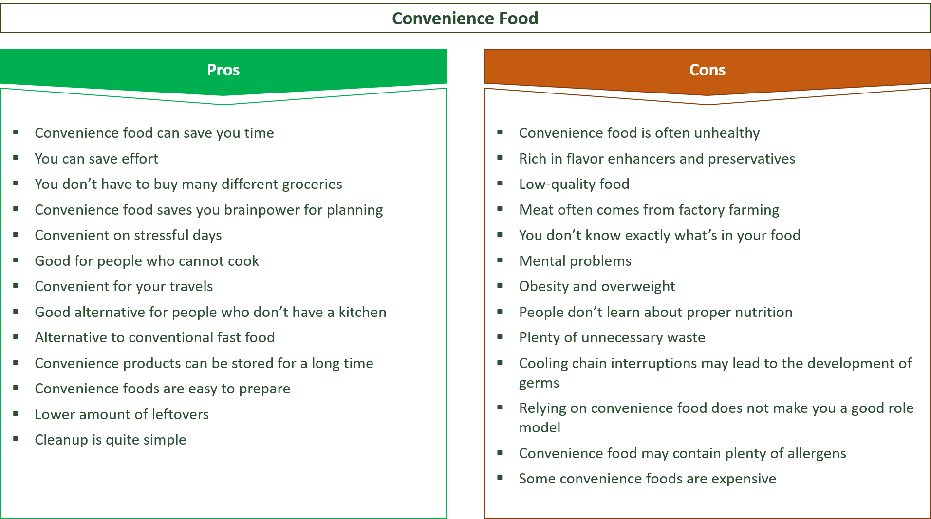 advantages and disadvantages of a convenience food