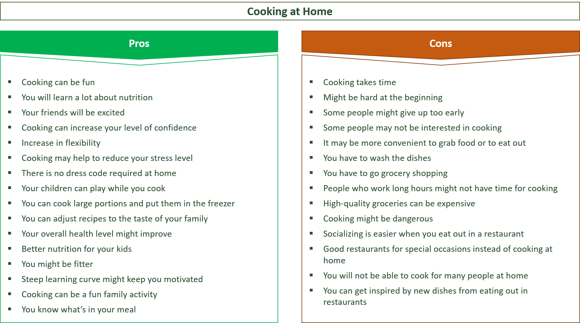 advantages and disadvantages of cooking at home compared to eating out in a restaurant