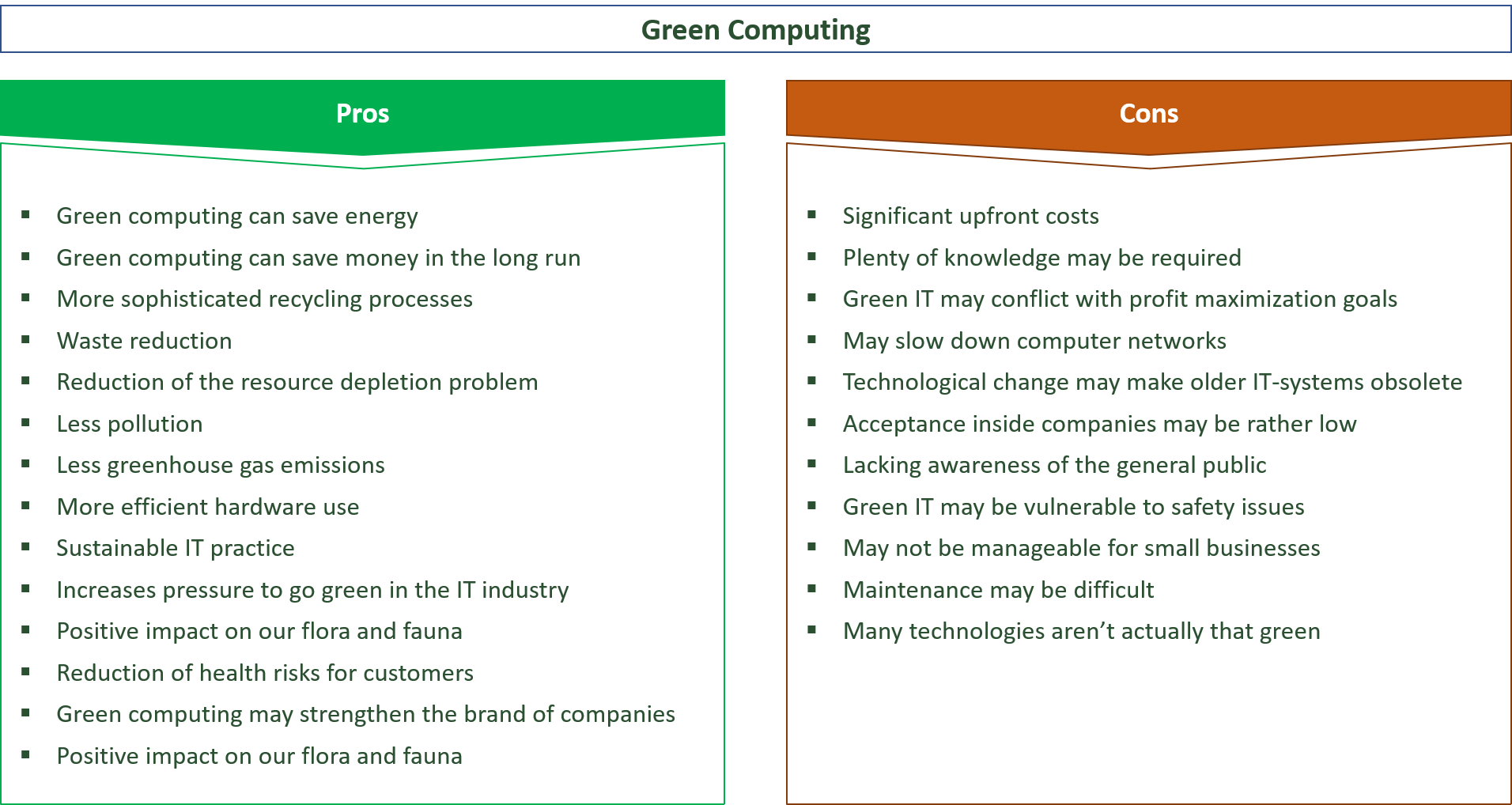 advantages and disadvantages of green IT