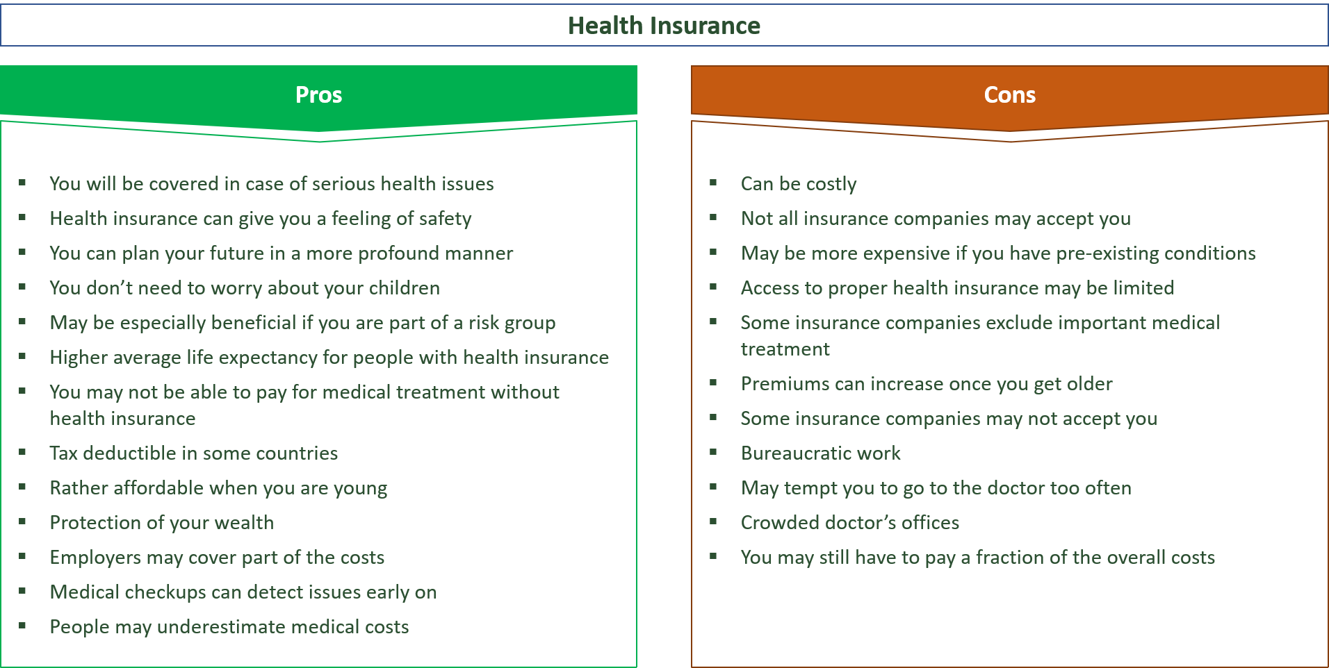 advantages and disadvantages of health insurance