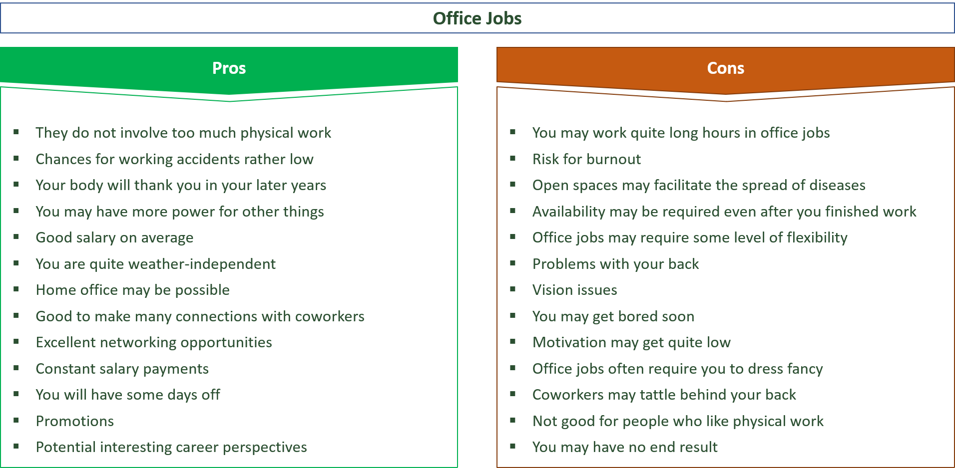 advantages and disadvantages of office jobs