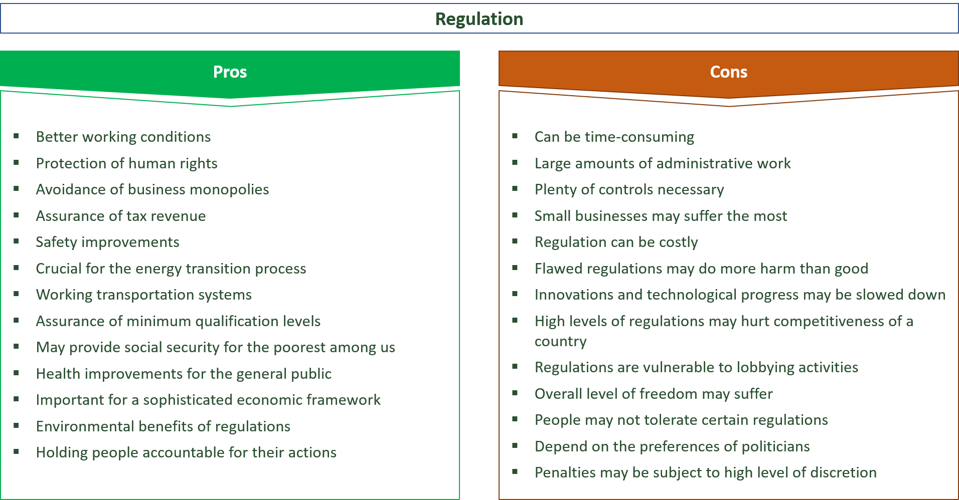 advantages and disadvantages of government regulation
