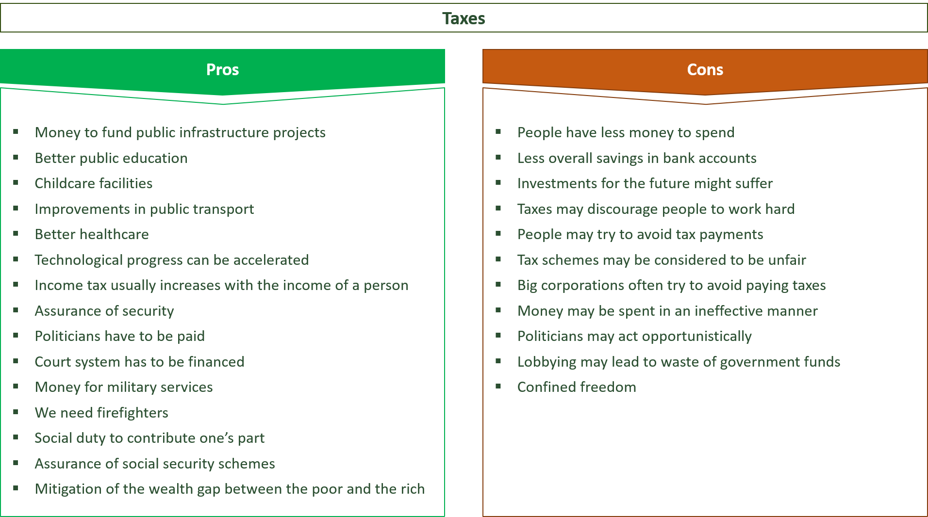 advantages and disadvantages of taxes