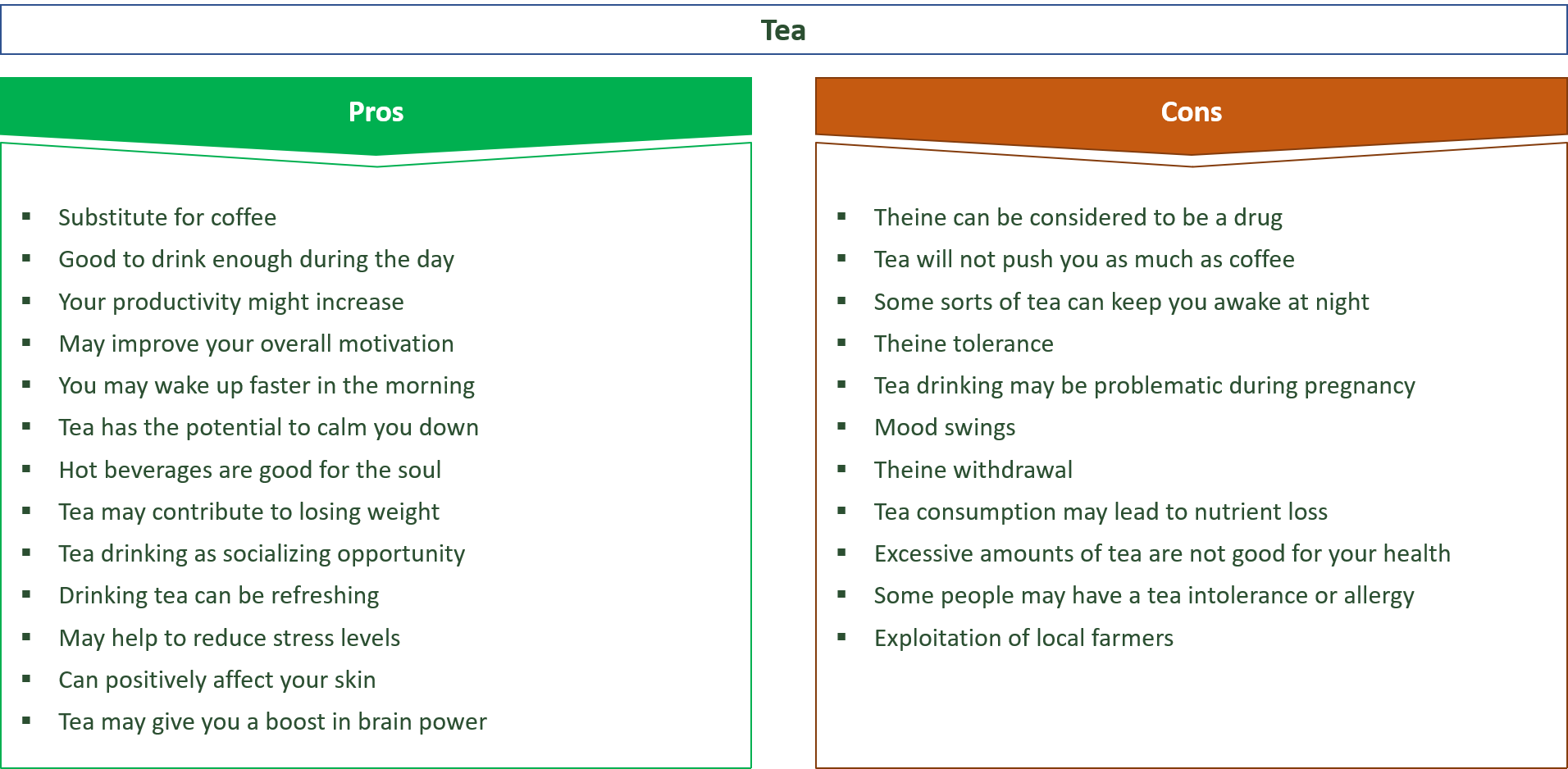 advantages and disadvantages of tea