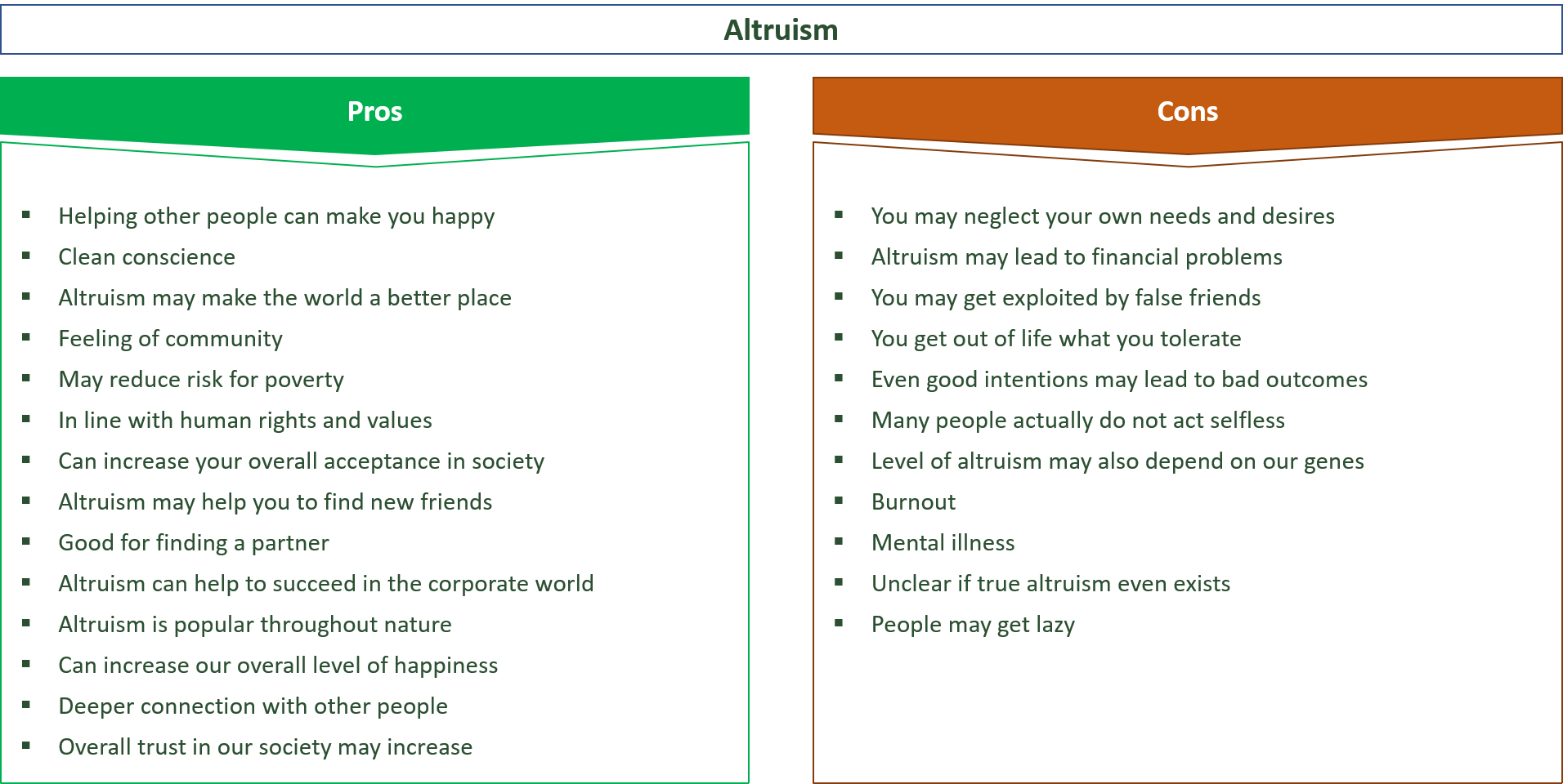 advantages and disadvantages of altruism