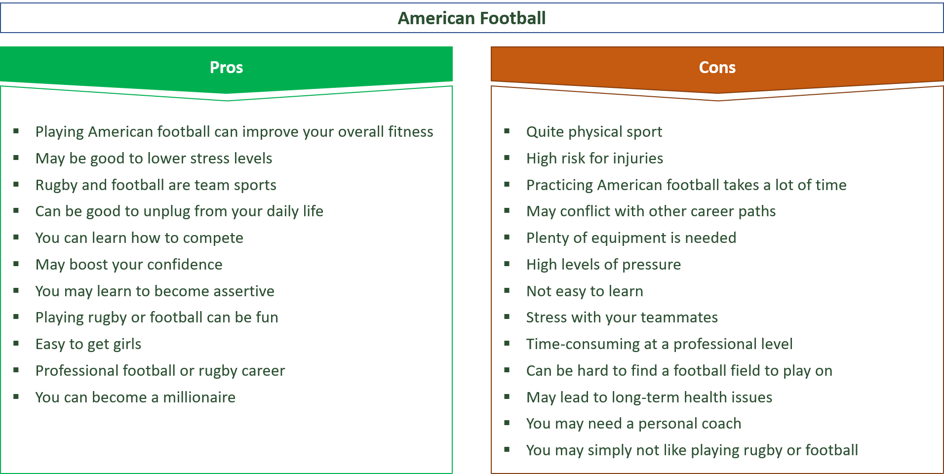 advantages and disadvantages of playing american football