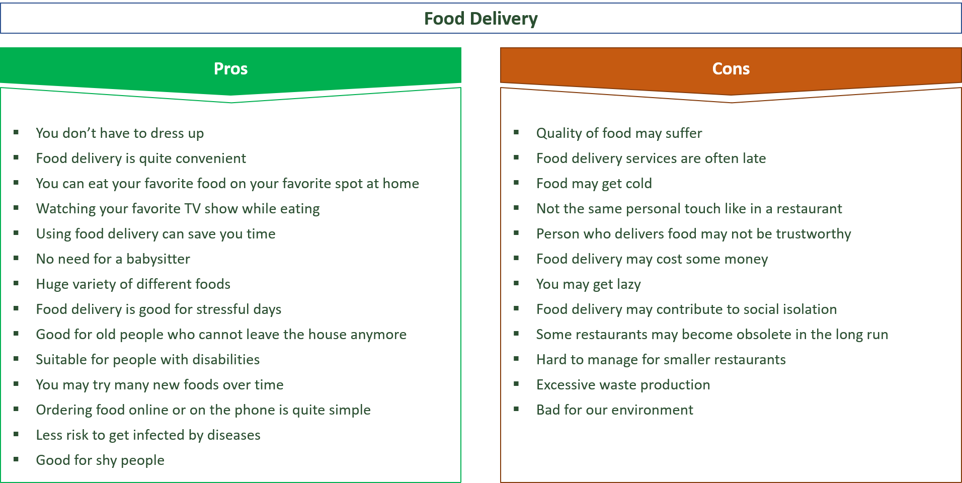 advantages and disadvantages of food delivery
