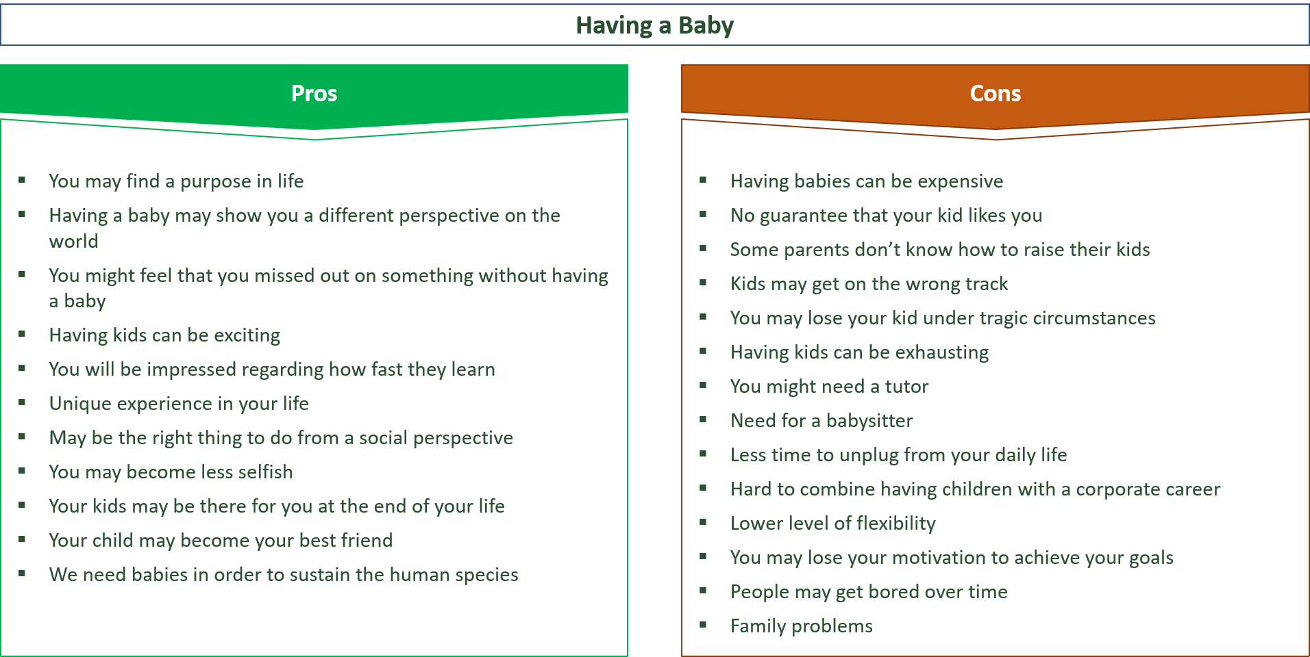 advantages and disadvantages of having a baby