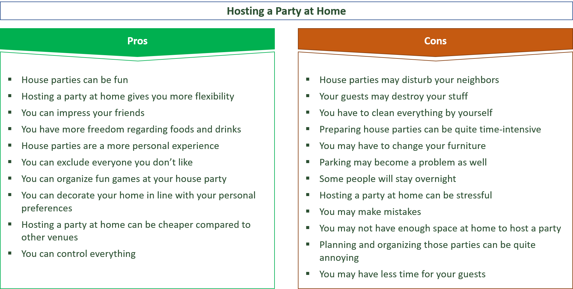 advantages and disadvantages of hosting a party at home vs. party in venues