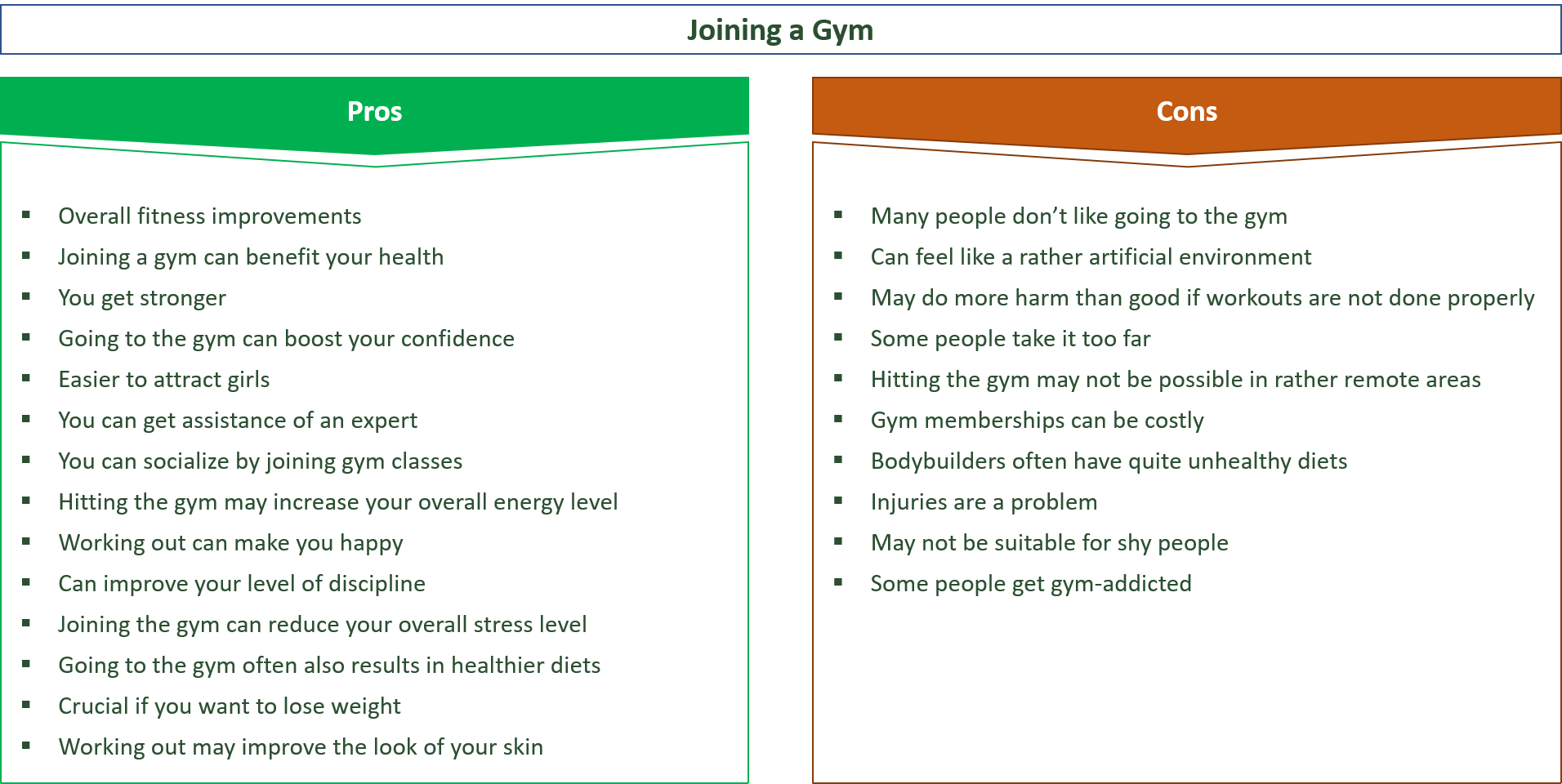 advantages and disadvantages of joining a gym