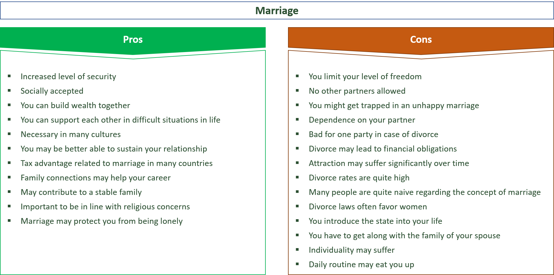 advantages and disadvantages of getting married