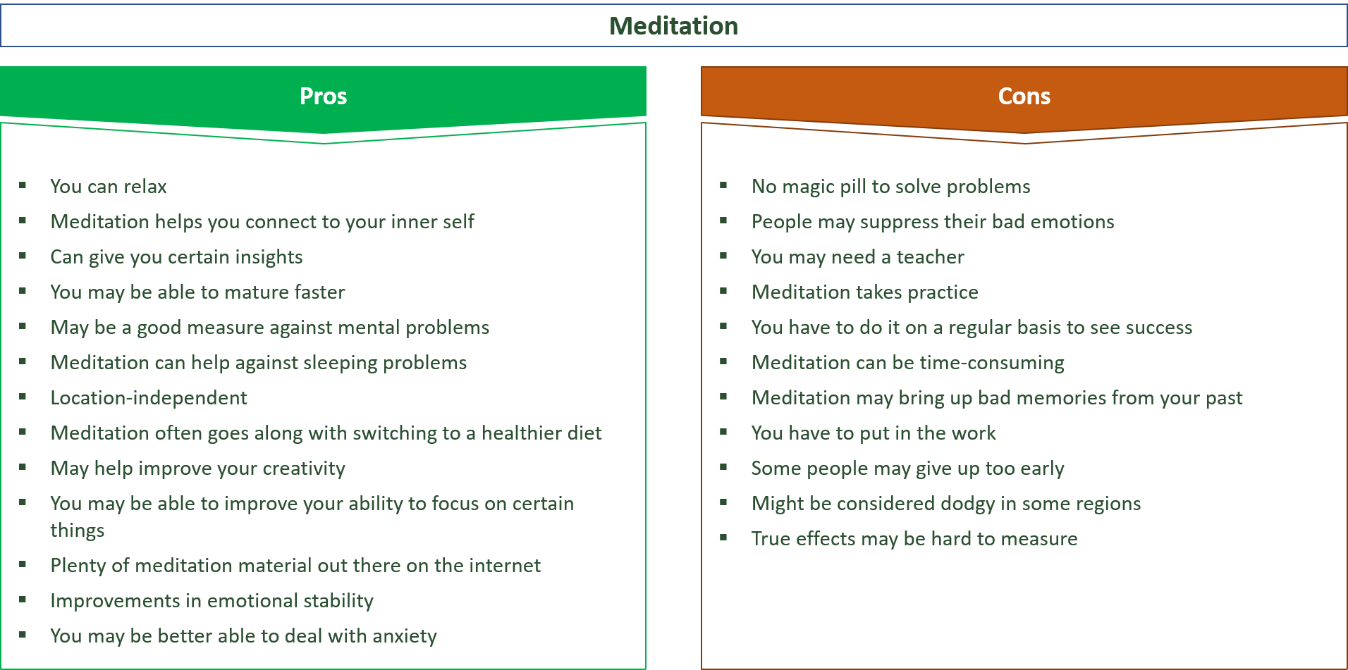 advantages and disadvantages of meditation