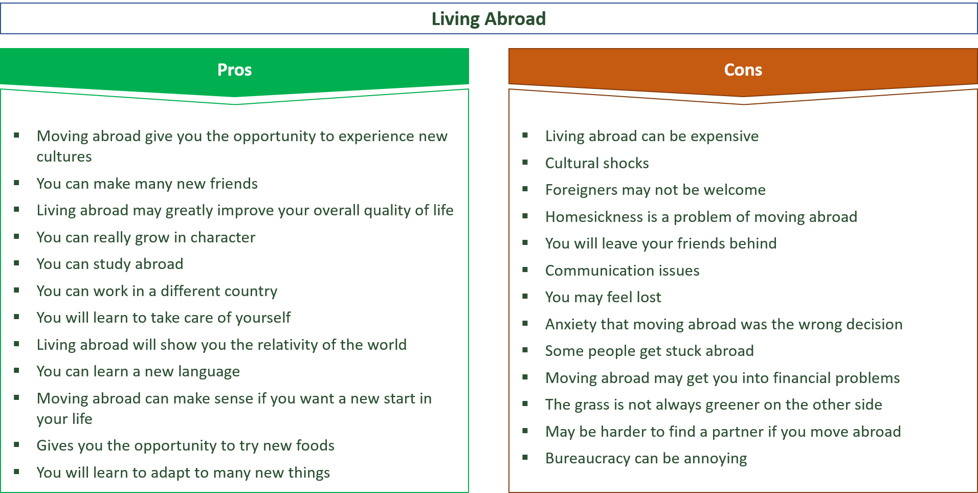 advantages and disadvantages of living in a foreign country