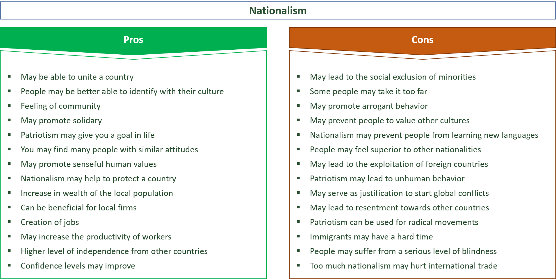 advantages and disadvantages of nationalism