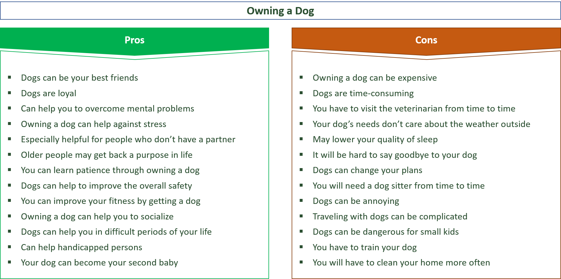 advantages and disadvantages of getting a dog