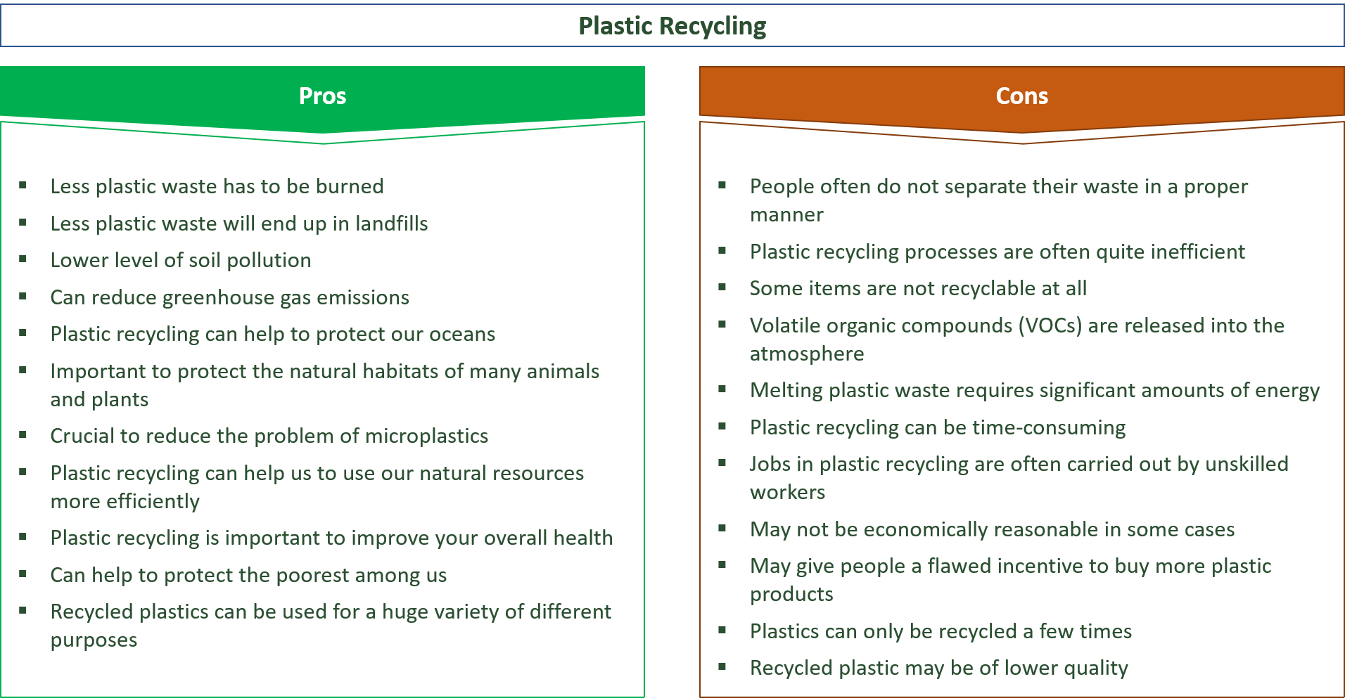 advantages and disadvantages of plastic recycling