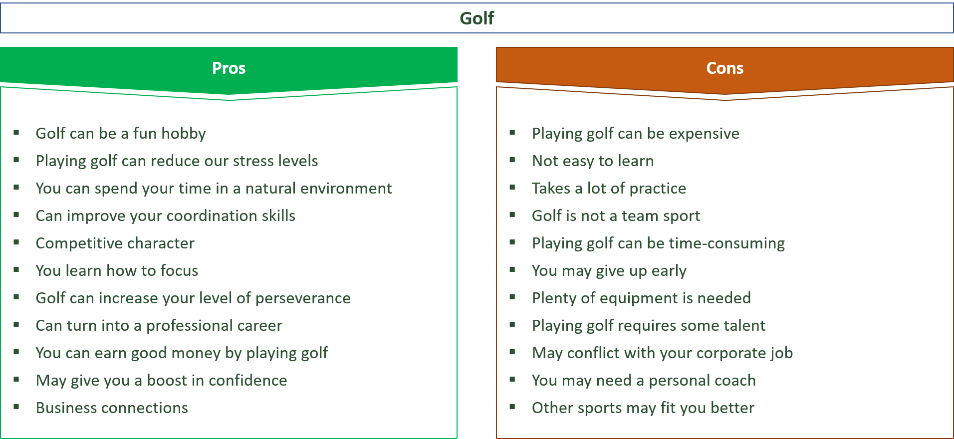 advantages and disadvantages of golf