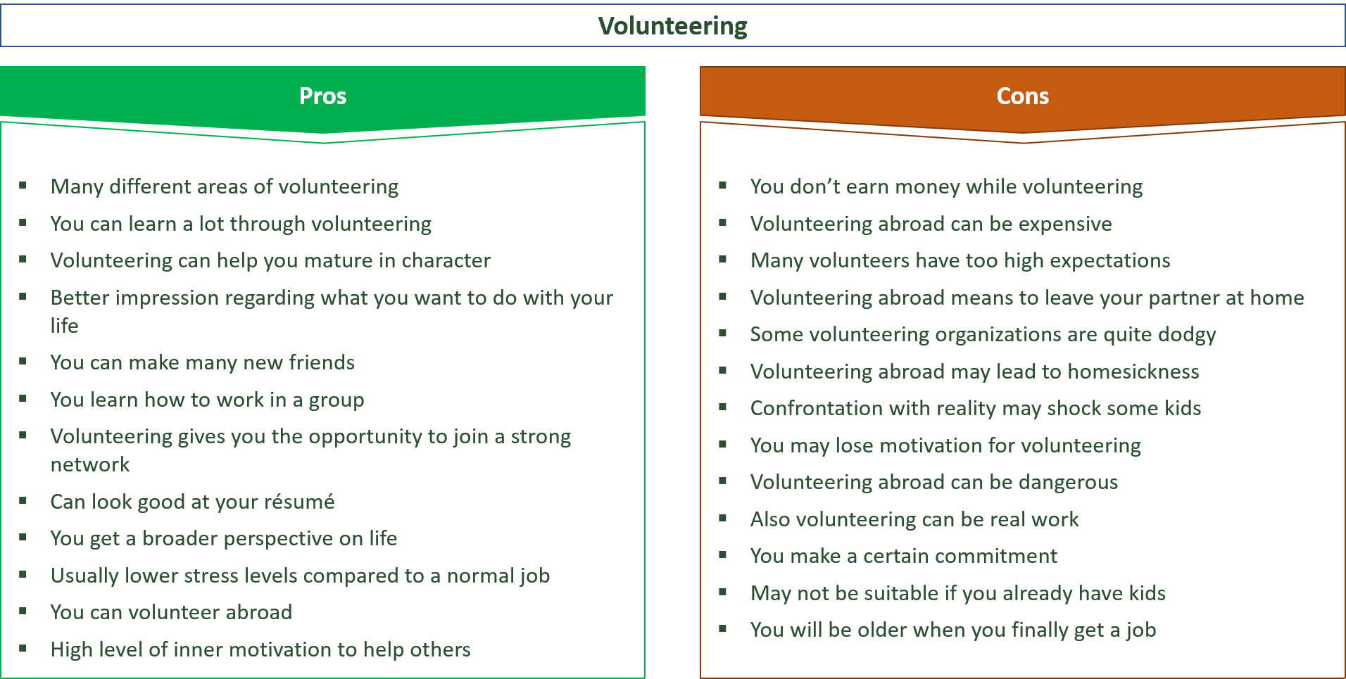 advantages and disadvantages of volunteering