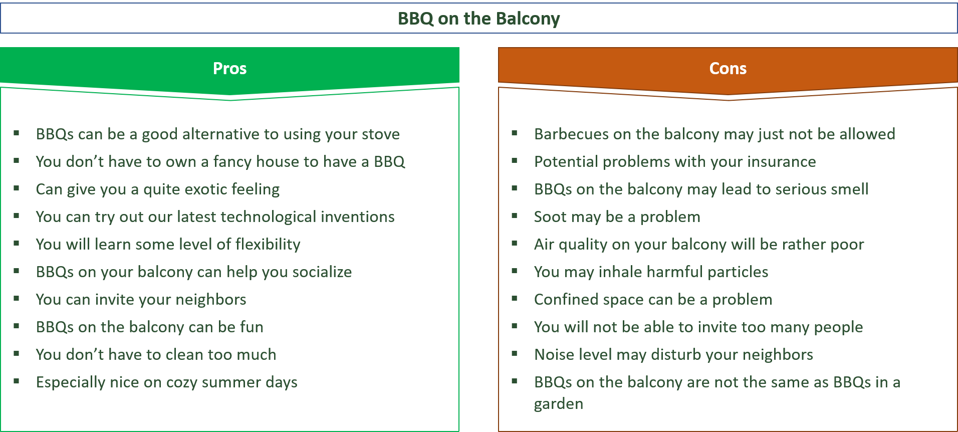 advantages and disadvantages of barbecues on the balcony