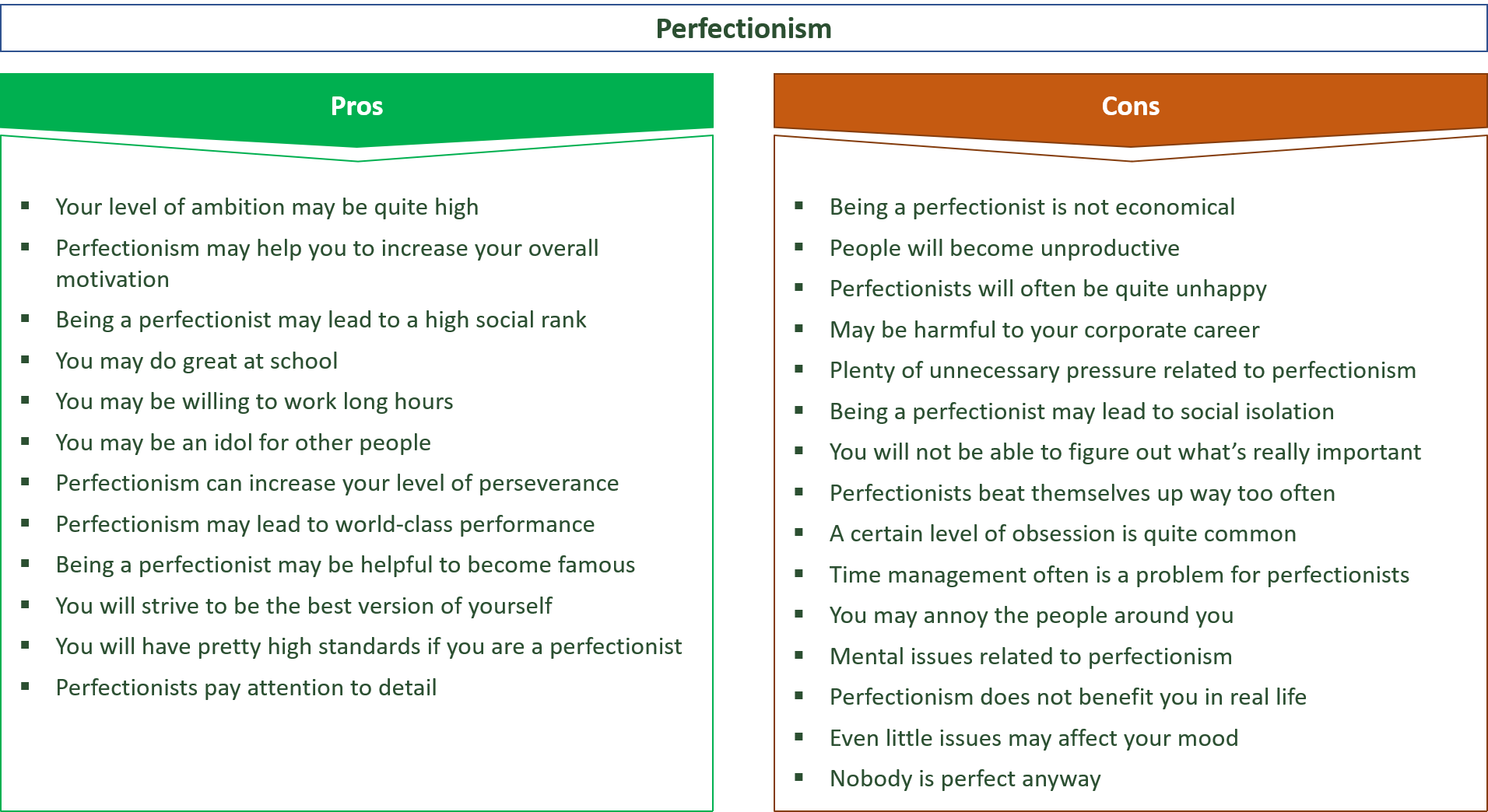 advantages and disadvantages of perfectionism