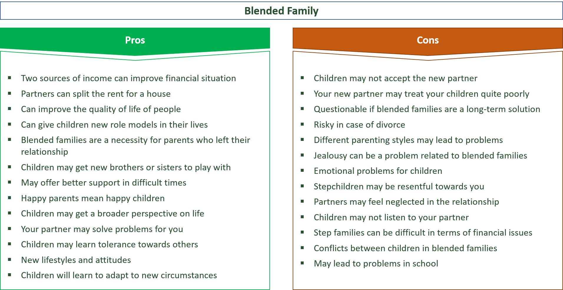 advantages and disadvantages of blended families and step families