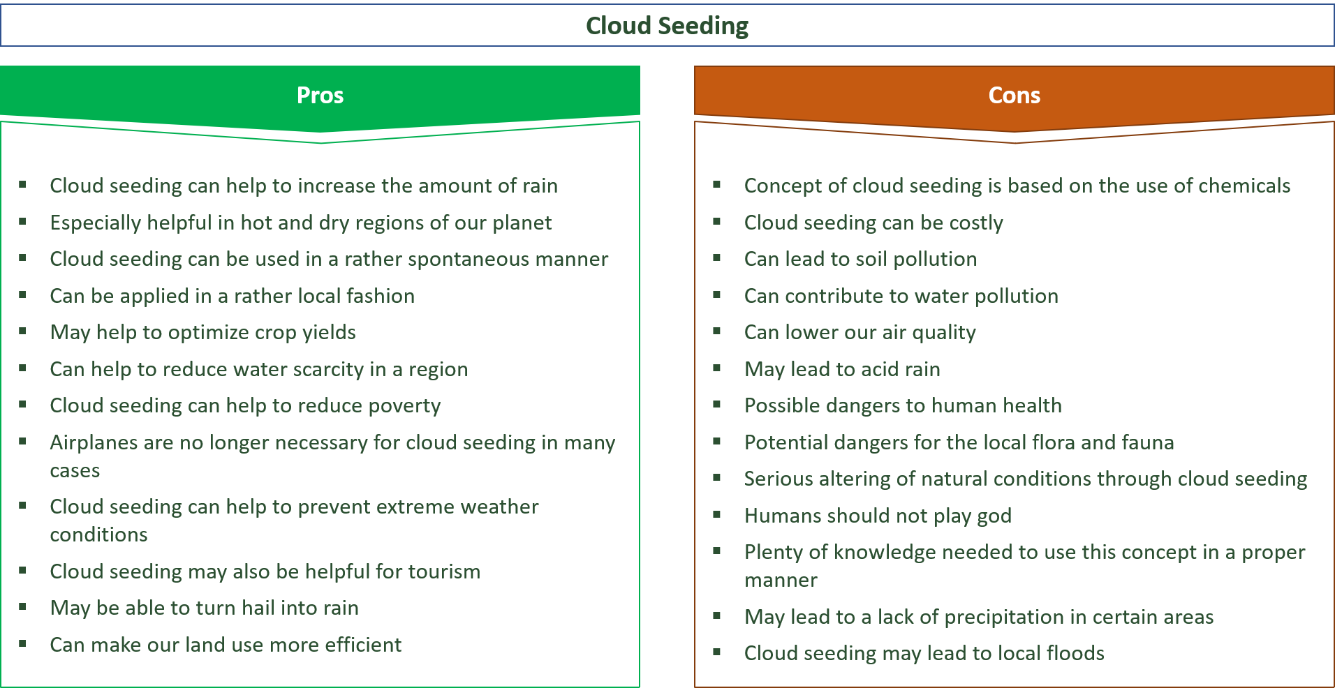 advantages and disadvantages of cloud seeding and weather modification