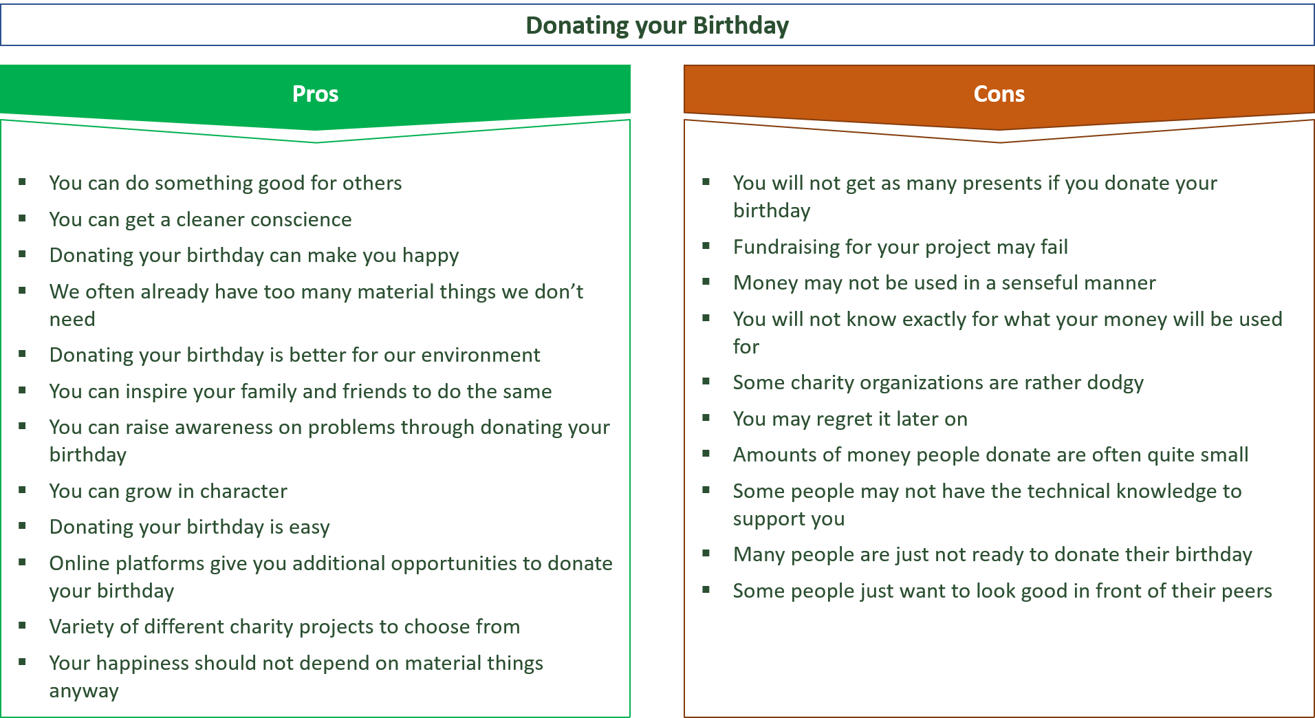 advantages and disadvantages of donating your birthday