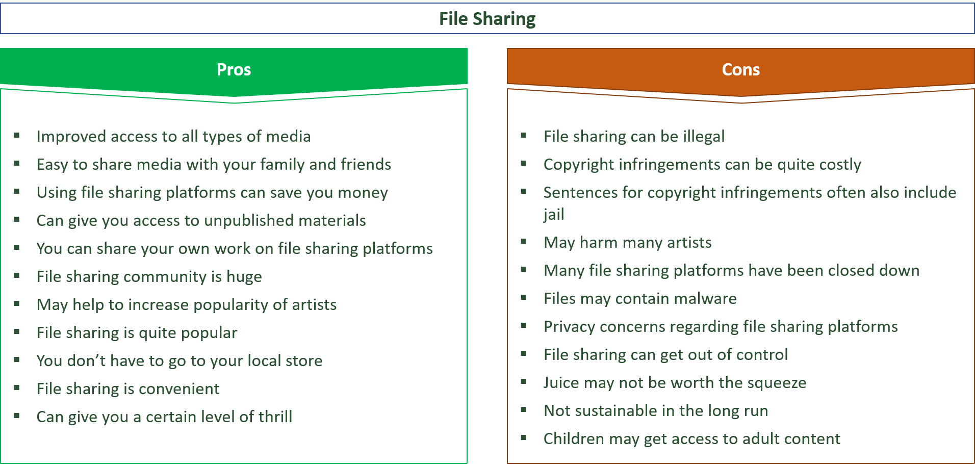 advantages and disadvantages of file sharing