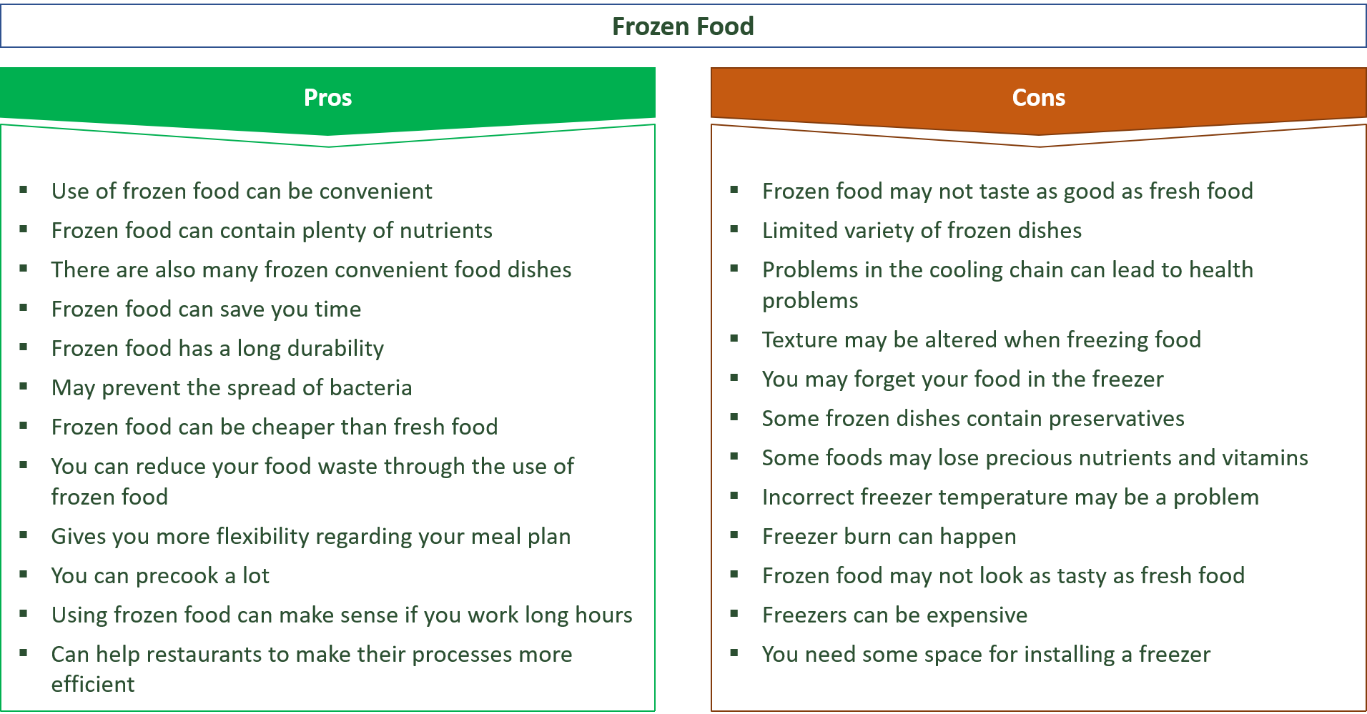 advantages and disadvantages of frozen foods