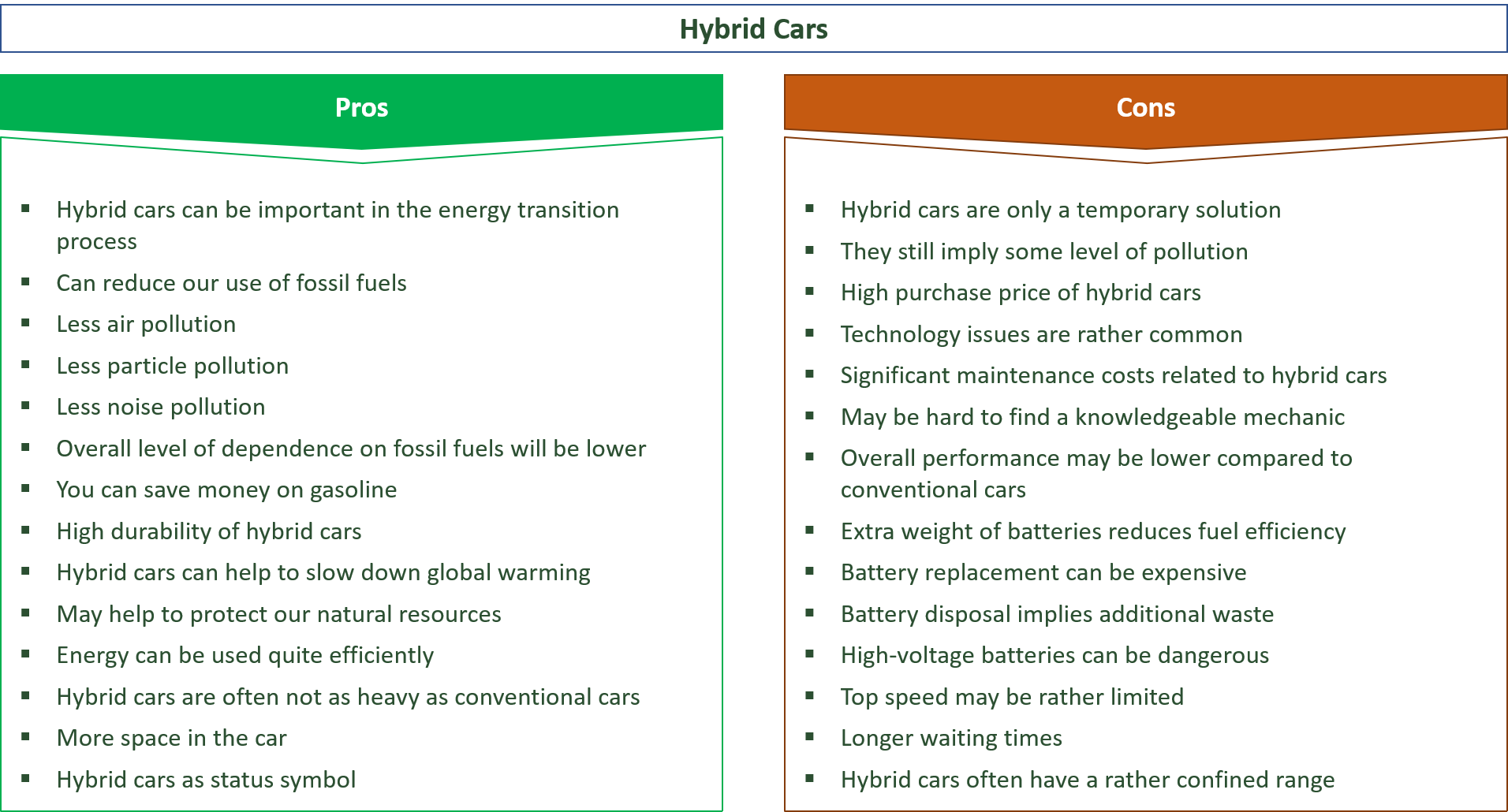 advantages and disadvantages of hybrid cars