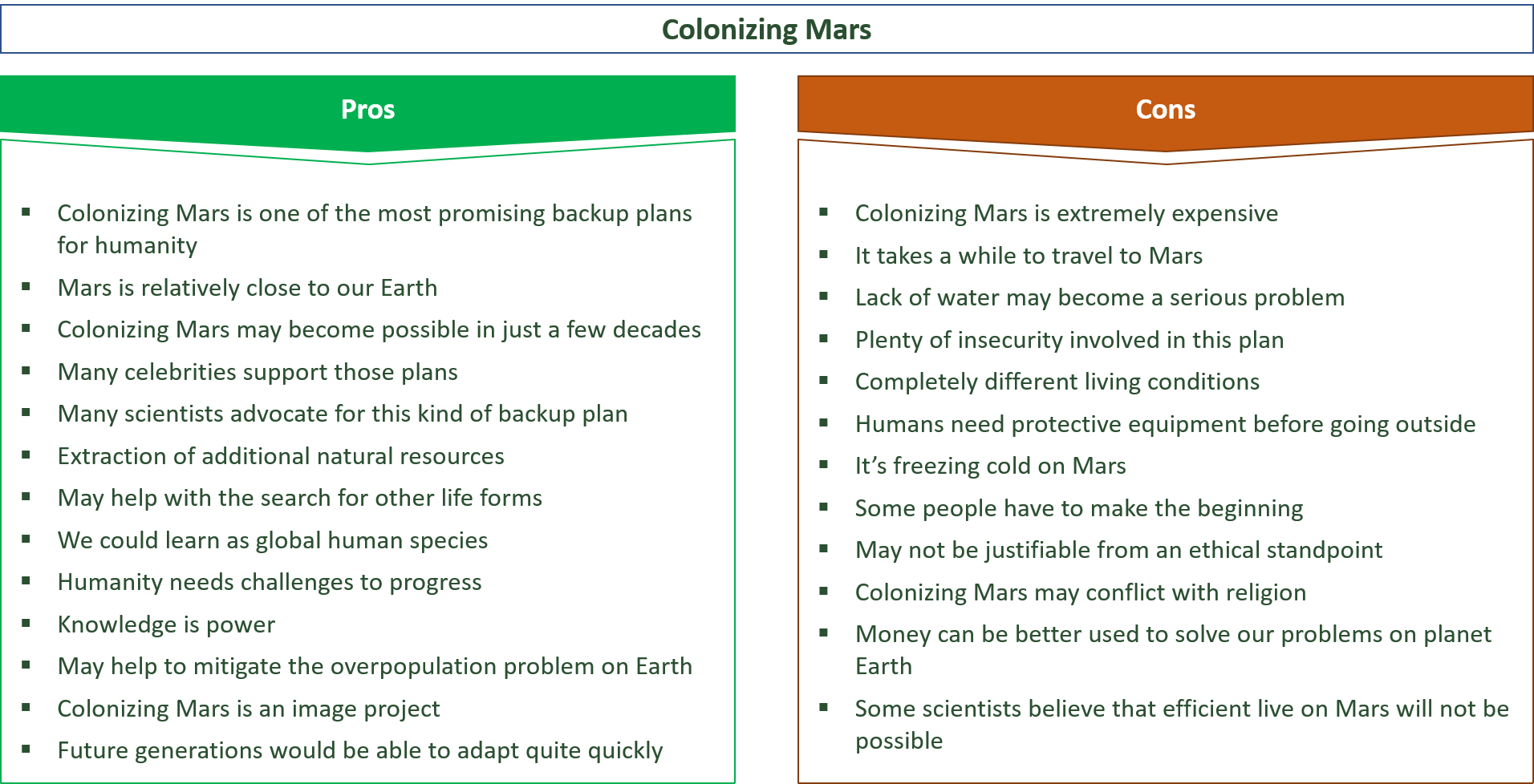 advantages and disadvantages of colonizing Mars