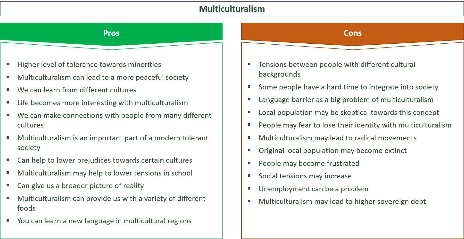 advantages and disadvantages of multiculturalism