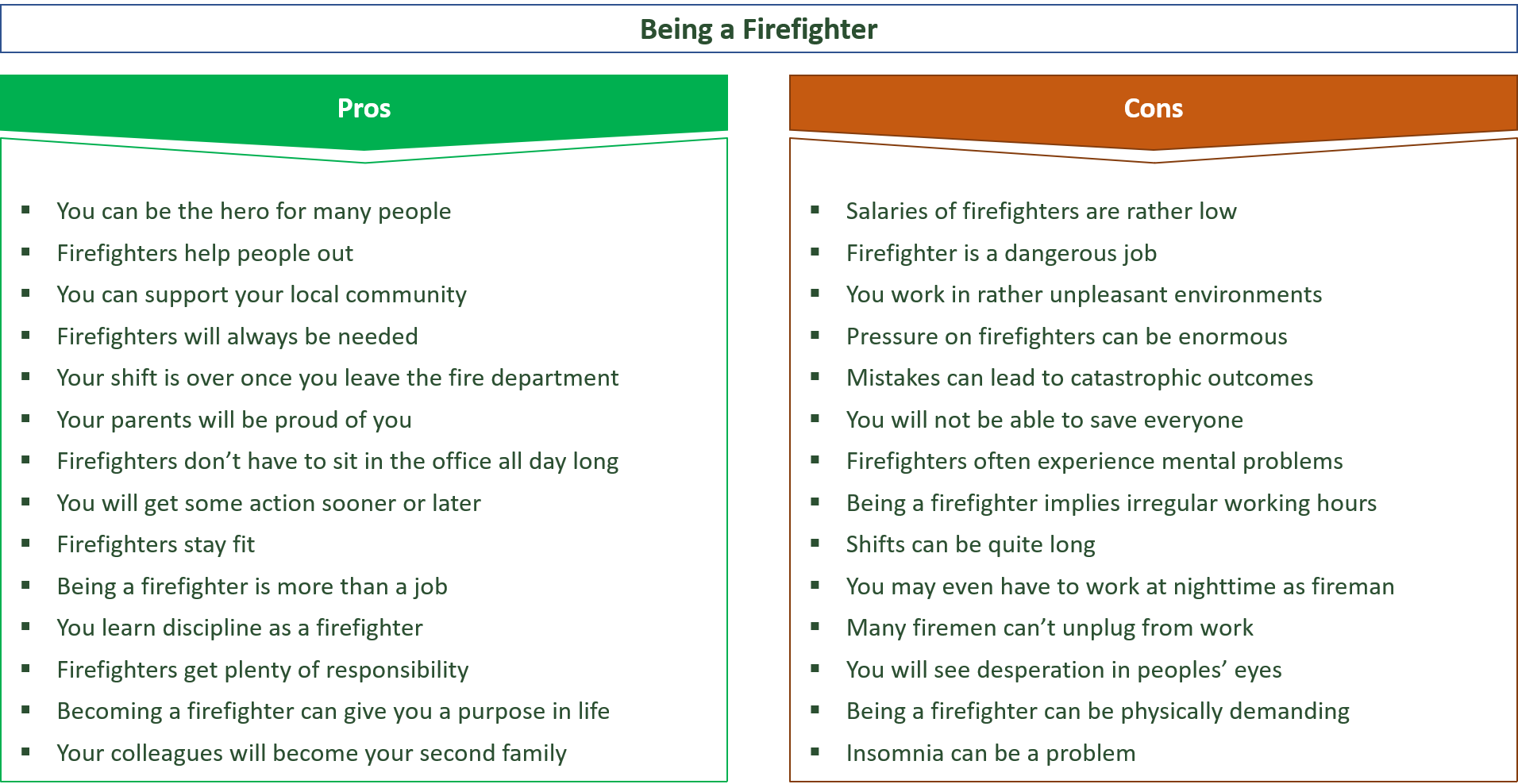 advantages and disadvantages of being a firefighter