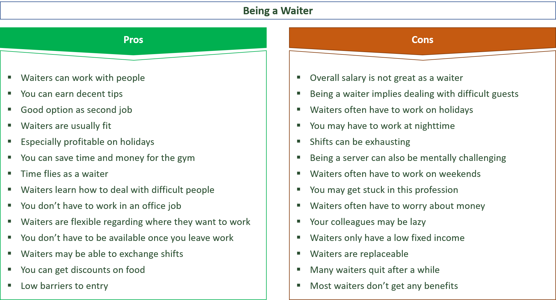 advantages and disadvantages of being a waiter