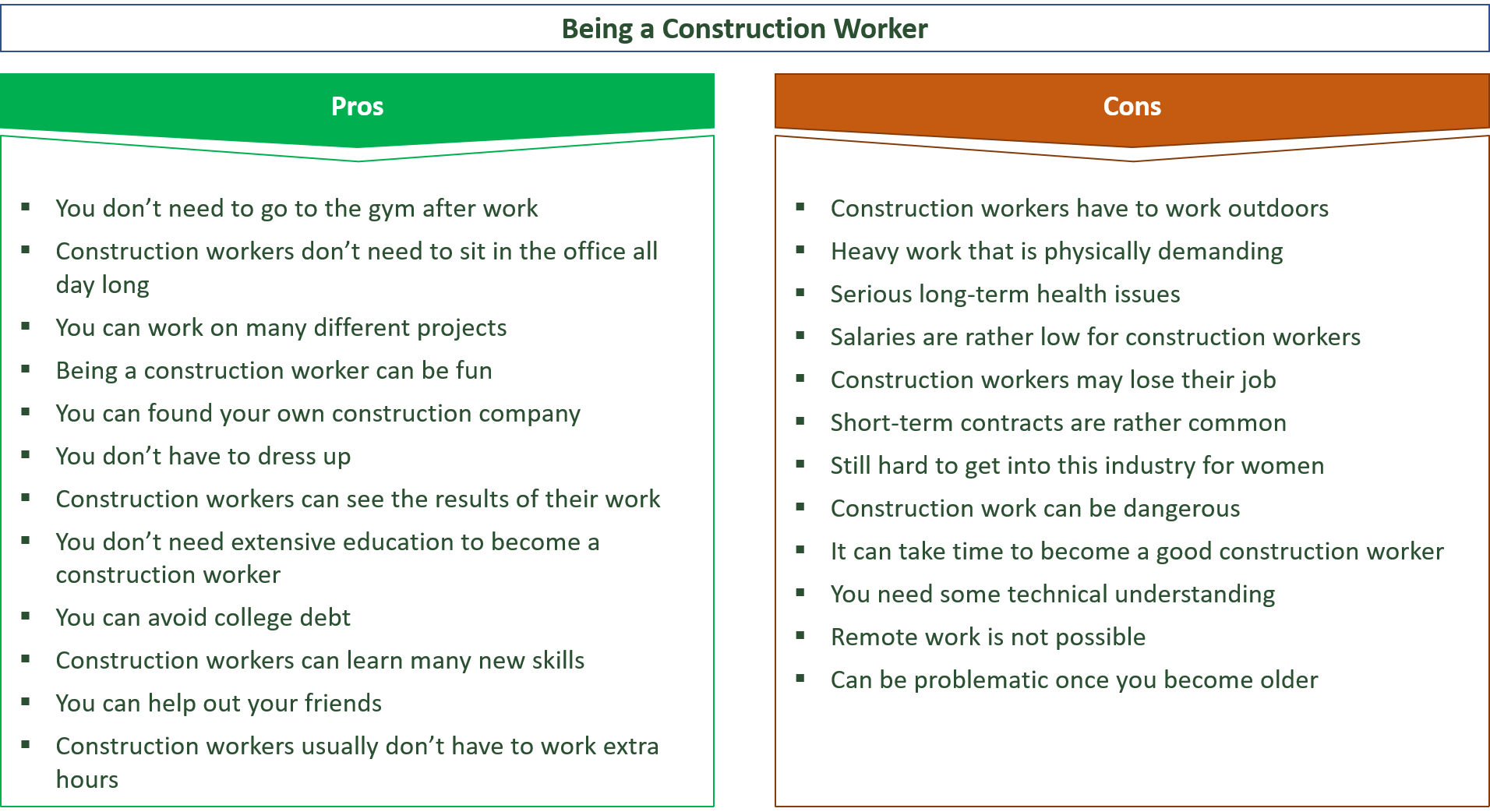 advantages and disadvantages of becoming a construction worker