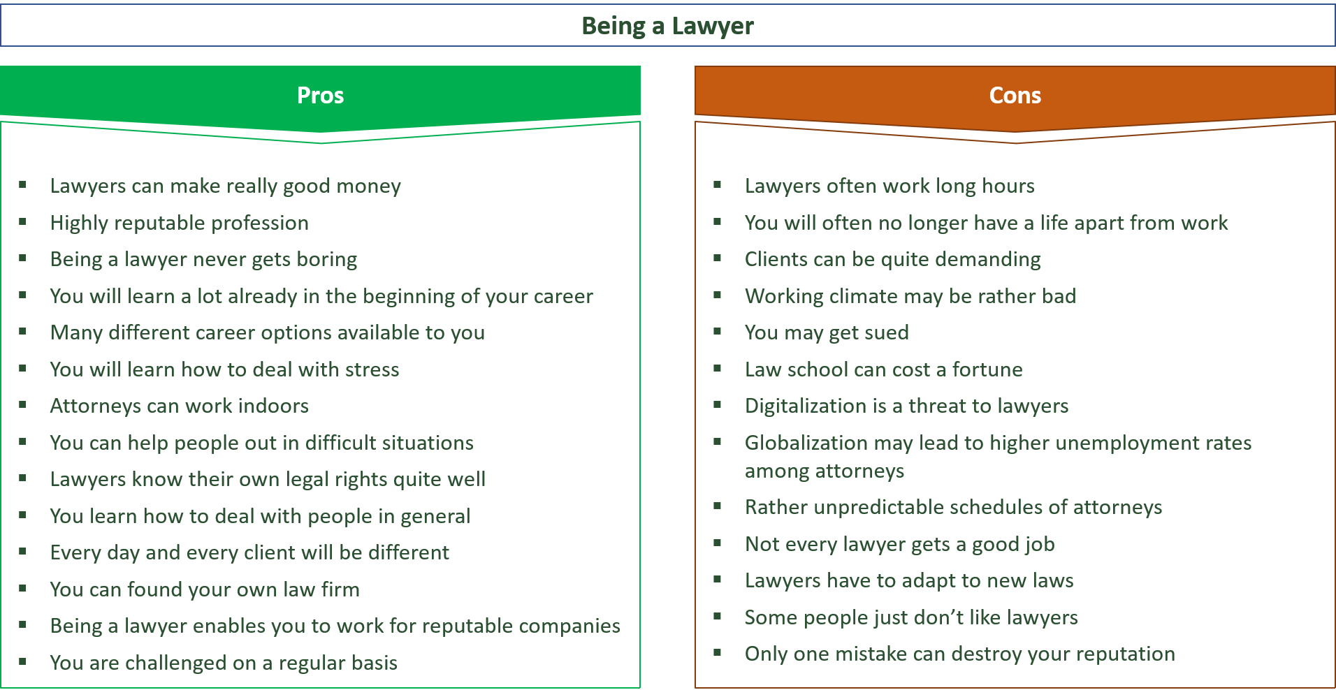 advantages and disadvantages of being an lawyer