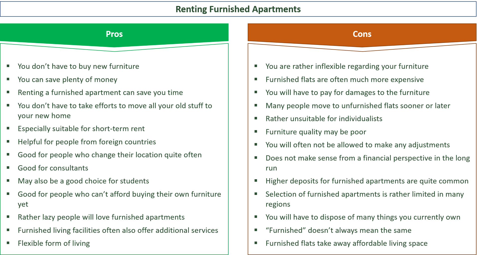 advantages and disadvantages of renting a furnished apartment