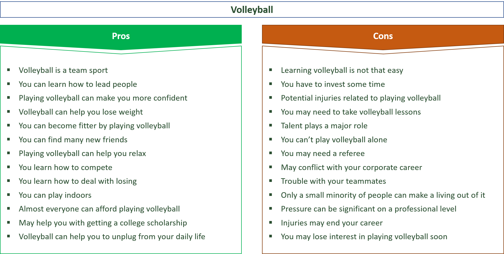 advantages and disadvantages of volleyball