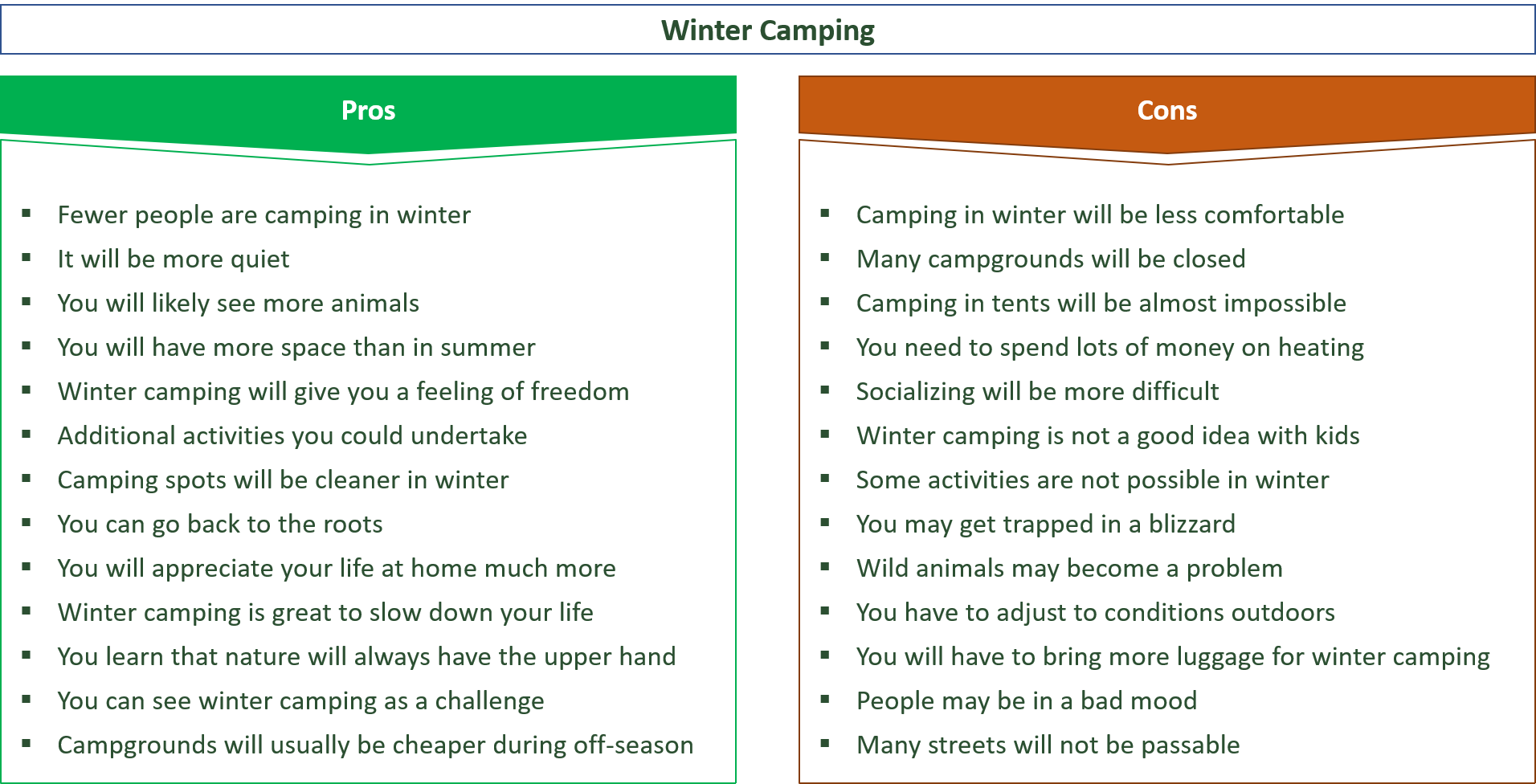 advantages and disadvantages of winter camping